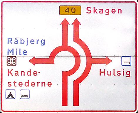 Råbjerg Mile Skagen