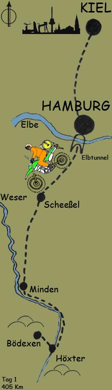 Tag 1 von Kiel bis Hšxter