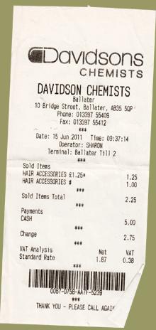 Ballater Davidson Chemists