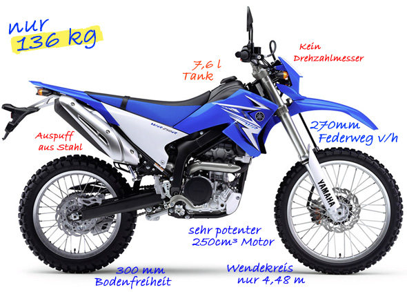 Yamaha WR250R alltagstaugliche Sportenduro
