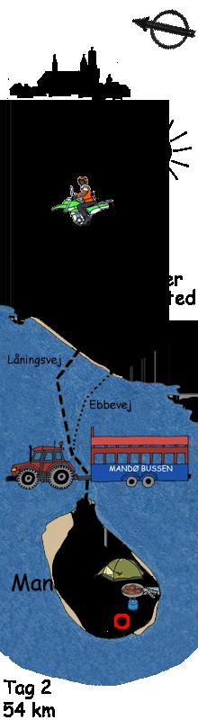 Mandø Ribe Ebbevej