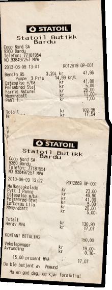 Einkaufen Tankstelle Norwegen Fast Food