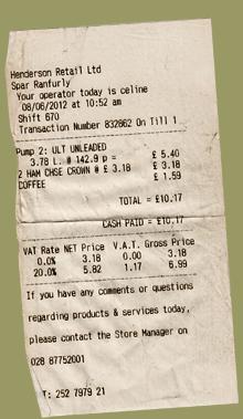 Benzinpreis Irland